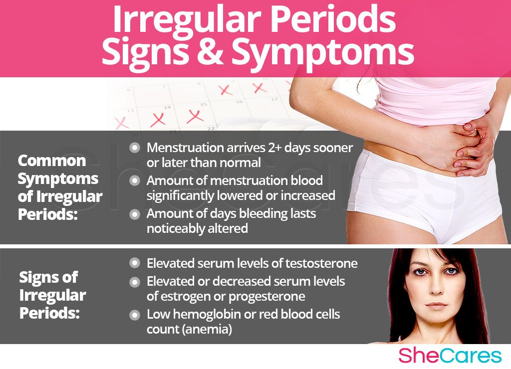 irregular-periods-signs-symptoms